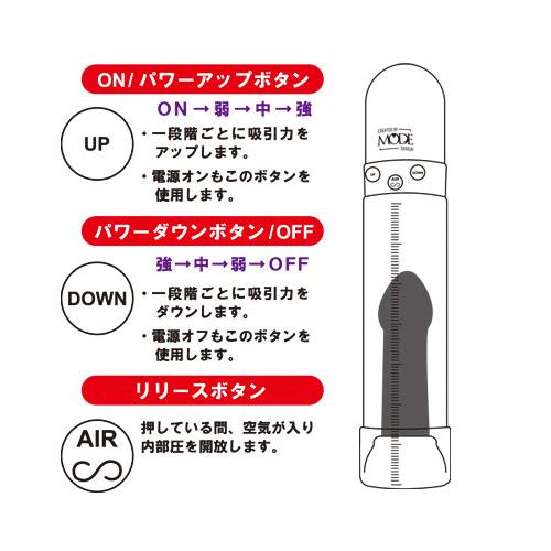 附圖5-日本MODE*高級泵設計 電動增大器
